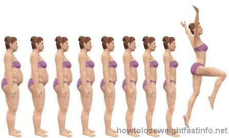 Discreet Ways On How To Lose Weight Fast