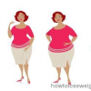 Thumbnail image for Four Easy and Quick Steps – How to Lose Weight Fast