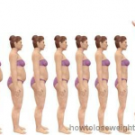 Thumbnail image for How to Lose Weight Fast Effective Approach