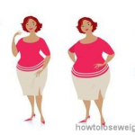 Thumbnail image for How to Lose Weight Fast – Key Exercising, Patience and Perseverance