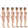 Thumbnail image for Understanding What Dieters Really Need – How to Lose Weight Fast