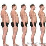 Thumbnail image for How to Lose Weight Fast With Healthy Food Choices