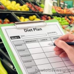 Thumbnail image for Four Questions to Ask – Diet Plans To Lose Weight