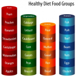Thumbnail image for Lose Weight Diet Plan
