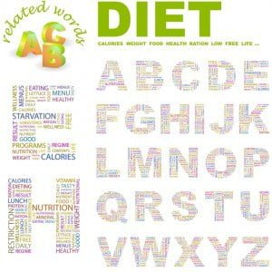 Lose weight diet plan